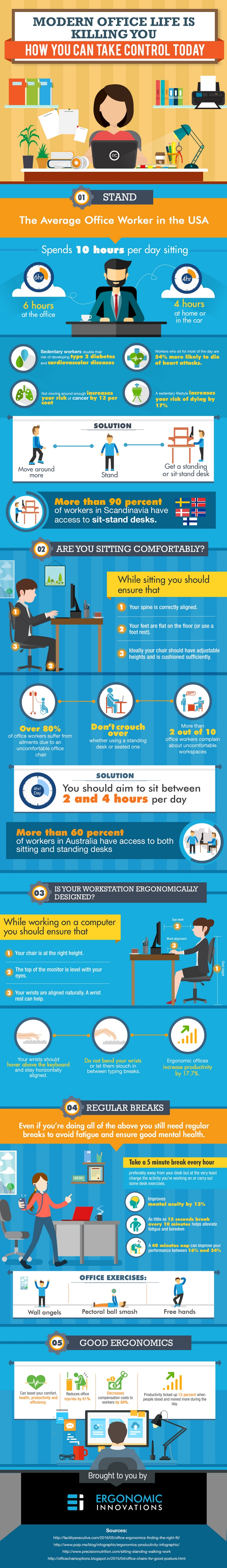 Modern Office Life Is Killing You